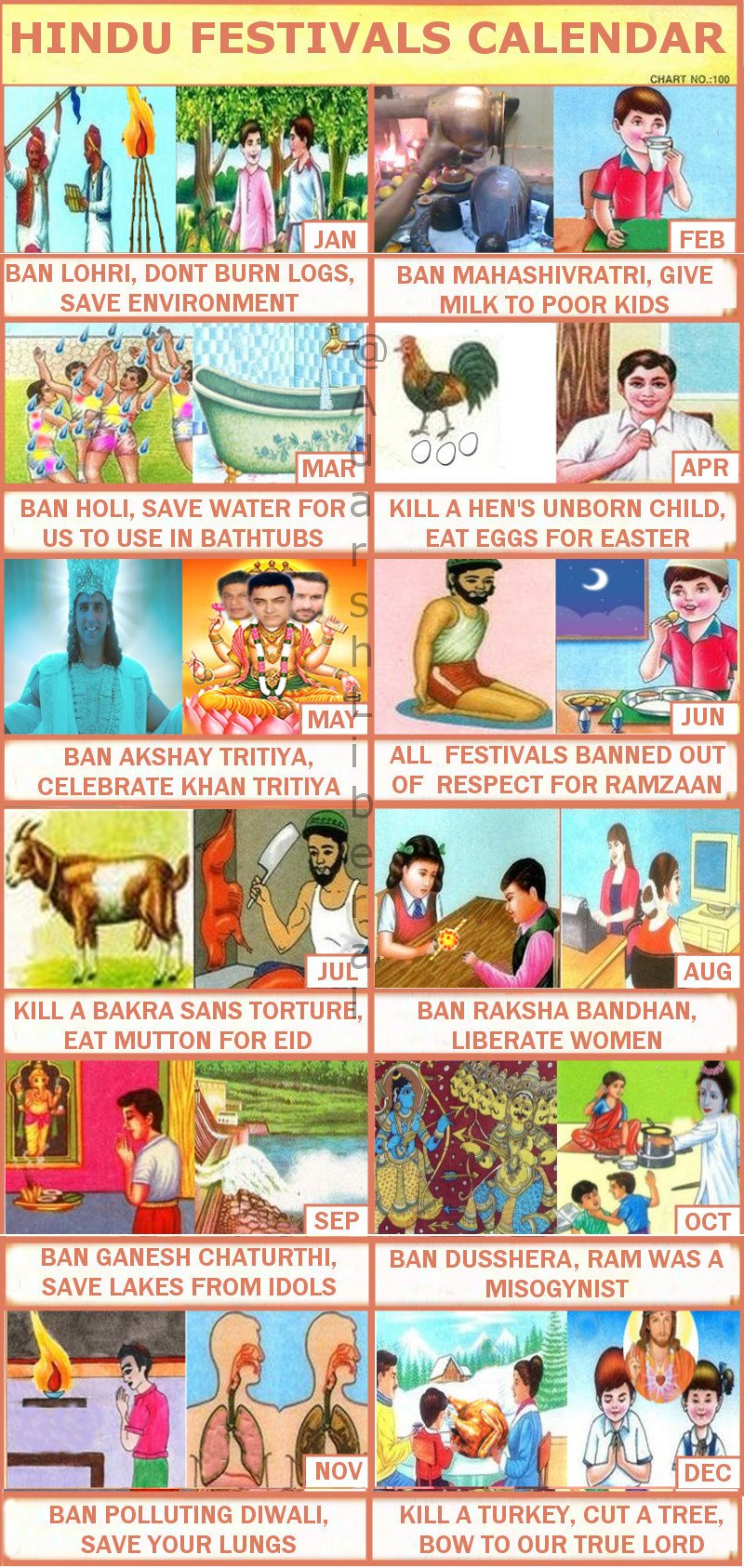 Hindu Festival Calender for Adarsh Liberals