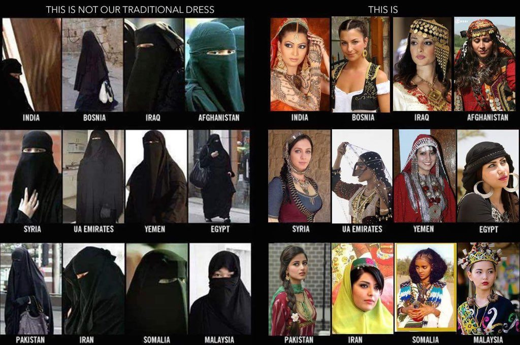 Traditional Dress vs Islamic Dress