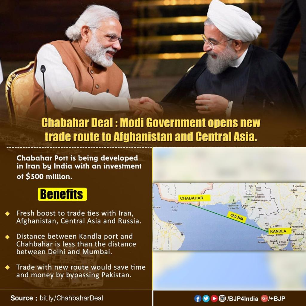 Chabahar Port - India and Iran sign historic deal