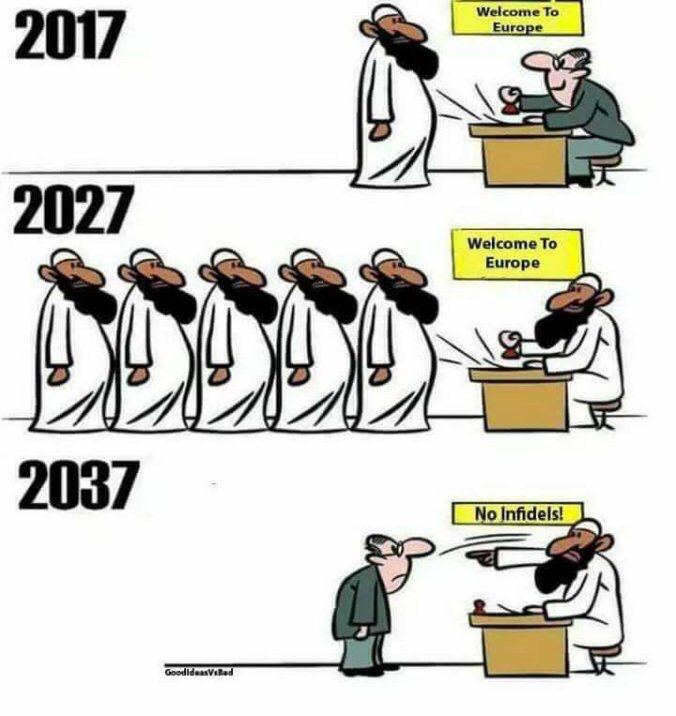 Will Europe Become Islamic Continent in a Few Years?
