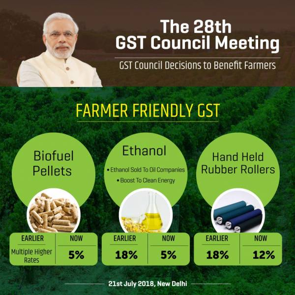 Revised GST rates